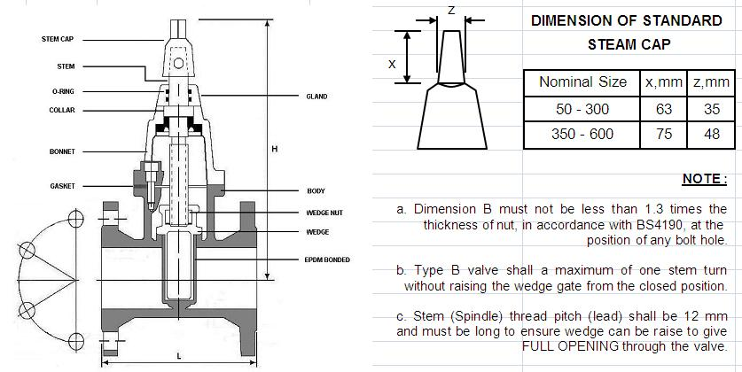 DOUBLE FLANGE GATE - SLUICE VALVES