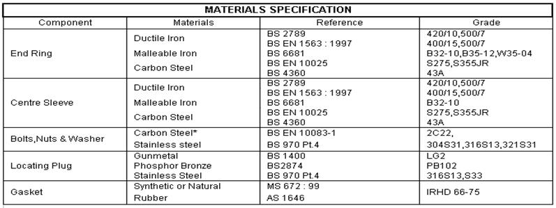 MATERIAL SPECIFICATION - UNIVERSIAL COUPLING