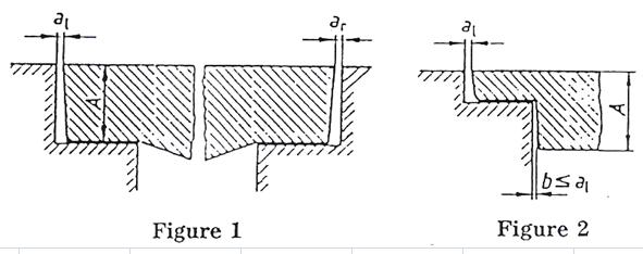 TERMINOLOGY - Depth of insertion, A mm